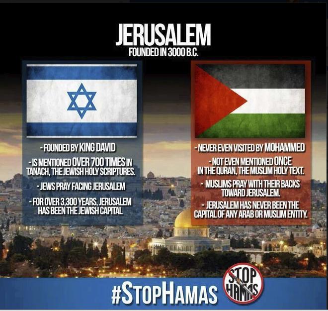 jerusalem-hamas-truth