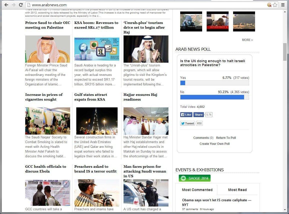 arab-news-poll